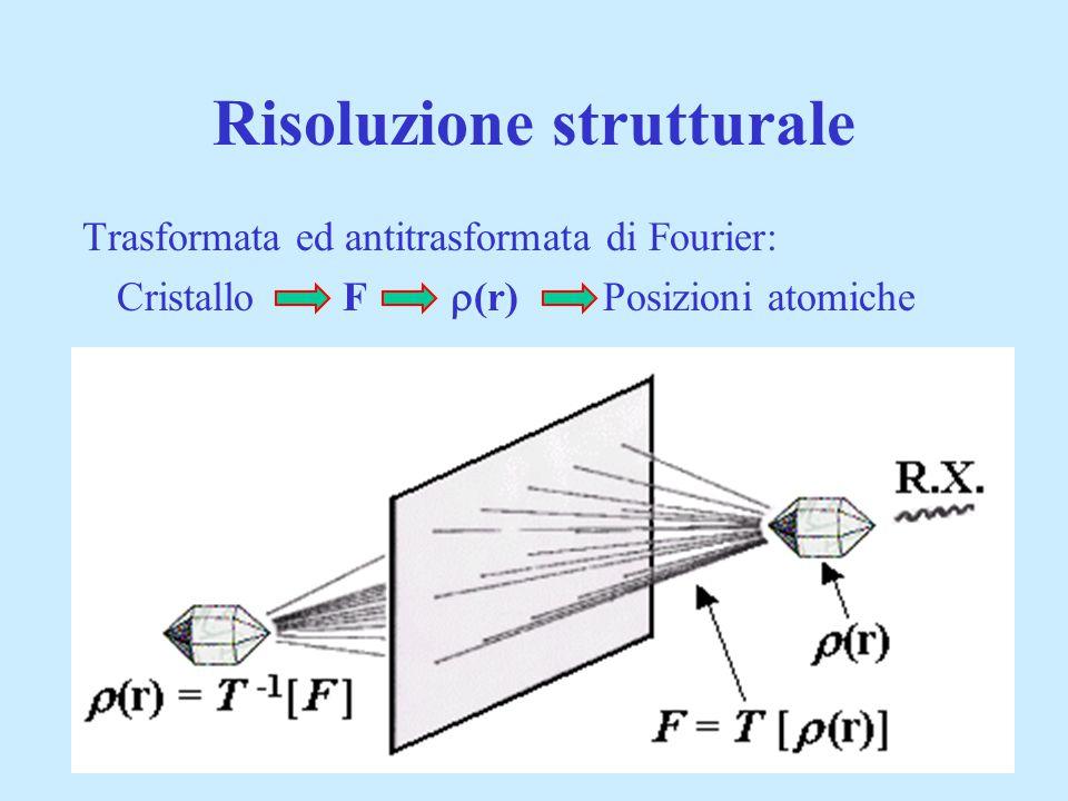 Risoluzione strutturale Trasformata ed antitrasformata di Fourier: Cristallo F  (r) Posizioni atomiche