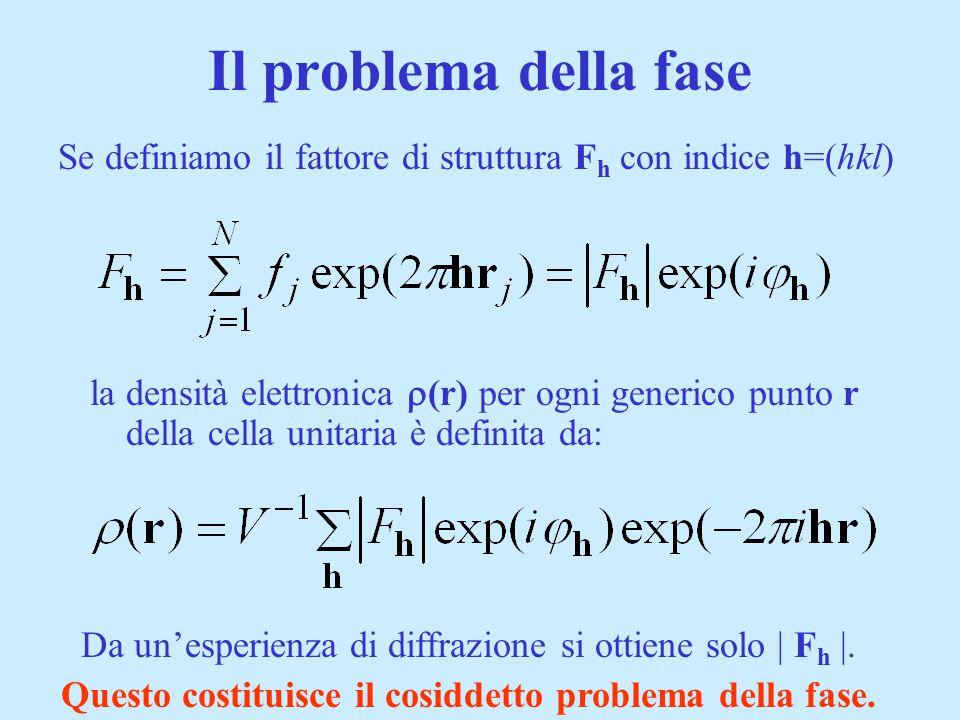 Il problema della fase la densità elettronica  (r) per ogni generico punto r della cella unitaria è definita da: Da un'esperienza di diffrazione si o