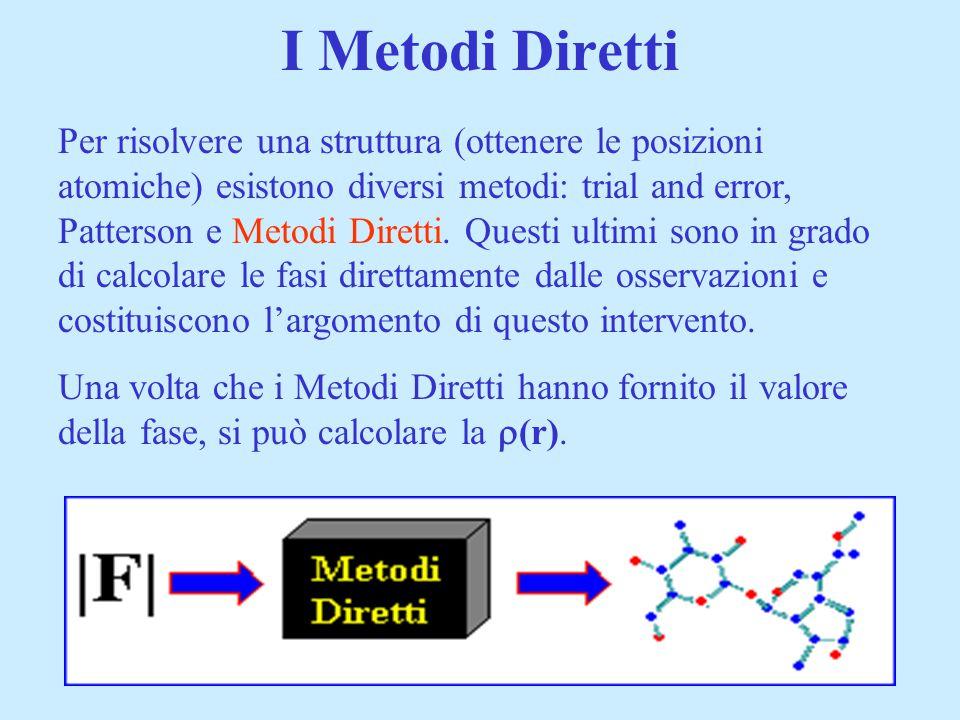 I Metodi Diretti Per risolvere una struttura (ottenere le posizioni atomiche) esistono diversi metodi: trial and error, Patterson e Metodi Diretti. Qu