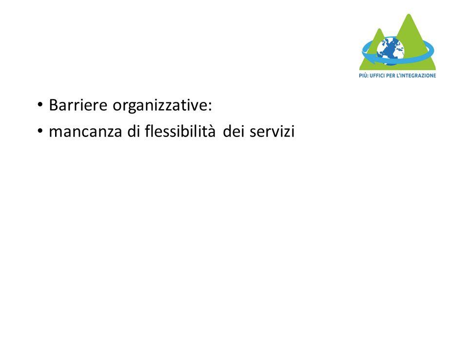 Barriere organizzative: mancanza di flessibilità dei servizi