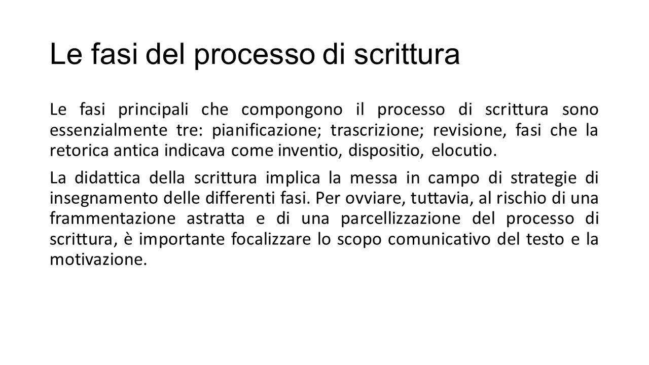 Le fasi del processo di scrittura Le fasi principali che compongono il processo di scrittura sono essenzialmente tre: pianificazione; trascrizione; re