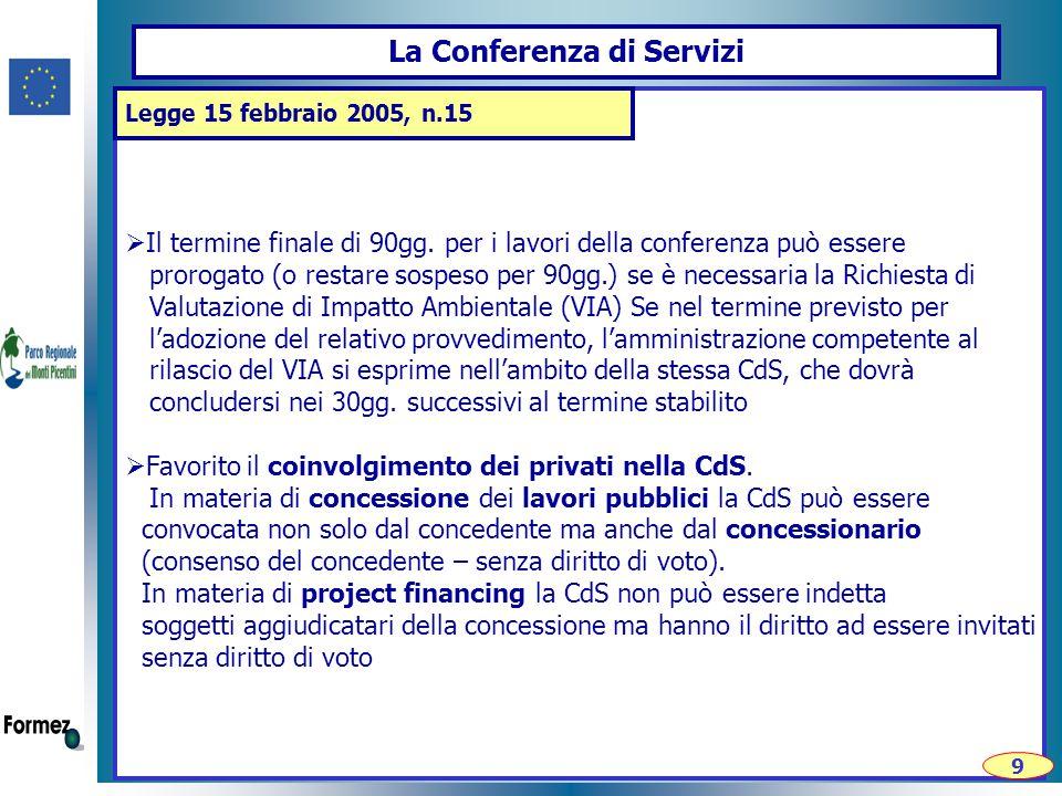 La Conferenza di Servizi  Il termine finale di 90gg.