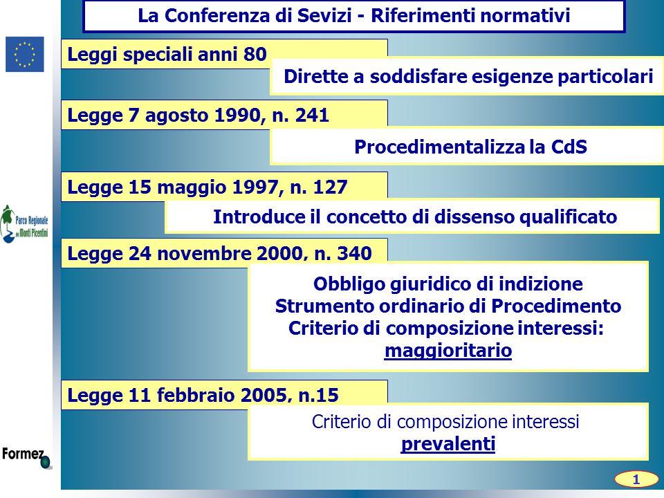 La Conferenza di Sevizi - Riferimenti normativi Leggi speciali anni 80 Dirette a soddisfare esigenze particolari Legge 7 agosto 1990, n.