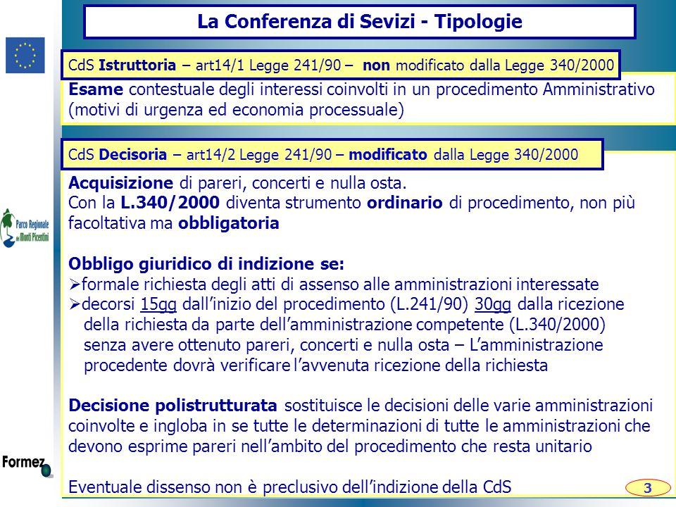 La Conferenza di Sevizi - Tipologie Esame contestuale degli interessi coinvolti in un procedimento Amministrativo (motivi di urgenza ed economia processuale) Acquisizione di pareri, concerti e nulla osta.