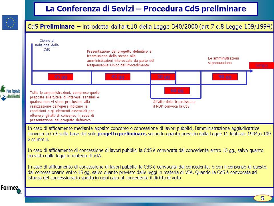 La Conferenza di Sevizi – Procedura CdS preliminare CdS Preliminare – introdotta dall'art.10 della Legge 340/2000 (art 7 c.8 Legge 109/1994) Giorno di indizione della CdS In caso di affidamento mediante appalto concorso o concessione di lavori pubblici, l'amministrazione aggiudicatrice convoca la CdS sulla base del solo progetto preliminare, secondo quanto previsto dalla Legge 11 febbraio 1994,n.109 e ss.mm.ii.