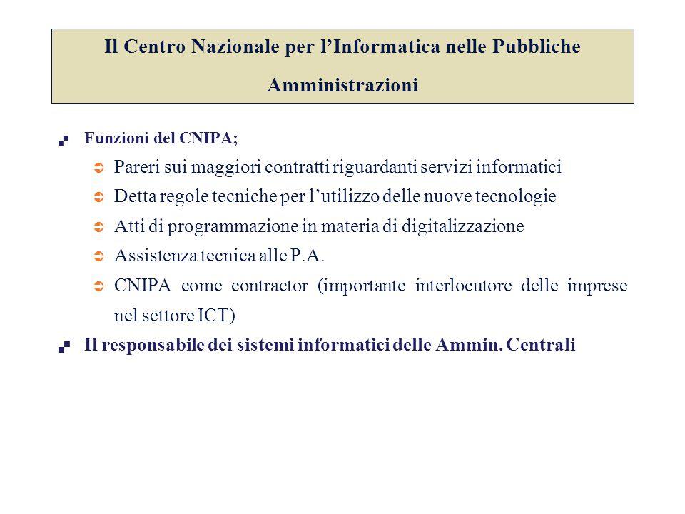  Funzioni del CNIPA;  Pareri sui maggiori contratti riguardanti servizi informatici  Detta regole tecniche per l'utilizzo delle nuove tecnologie 