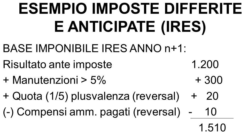 ESEMPIO IMPOSTE DIFFERITE E ANTICIPATE (IRES) BASE IMPONIBILE IRES ANNO n+1: Risultato ante imposte 1.200 + Manutenzioni > 5% + 300 + Quota (1/5) plus