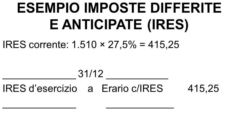 ESEMPIO IMPOSTE DIFFERITE E ANTICIPATE (IRES) IRES corrente: 1.510 × 27,5% = 415,25 _____________ 31/12 ___________ IRES d'esercizio a Erario c/IRES 4