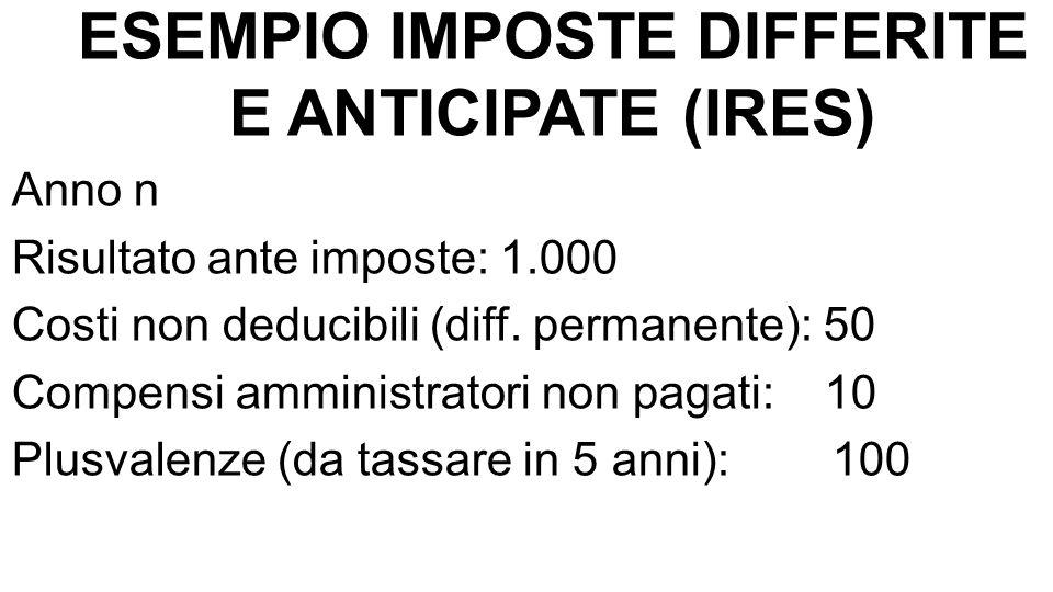 ESEMPIO IMPOSTE DIFFERITE E ANTICIPATE (IRES) Anno n Risultato ante imposte: 1.000 Costi non deducibili (diff. permanente): 50 Compensi amministratori