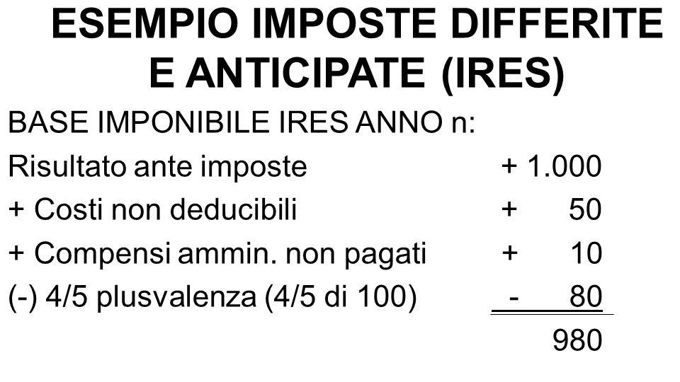 ESEMPIO IMPOSTE DIFFERITE E ANTICIPATE (IRES) BASE IMPONIBILE IRES ANNO n: Risultato ante imposte + 1.000 + Costi non deducibili + 50 + Compensi ammin