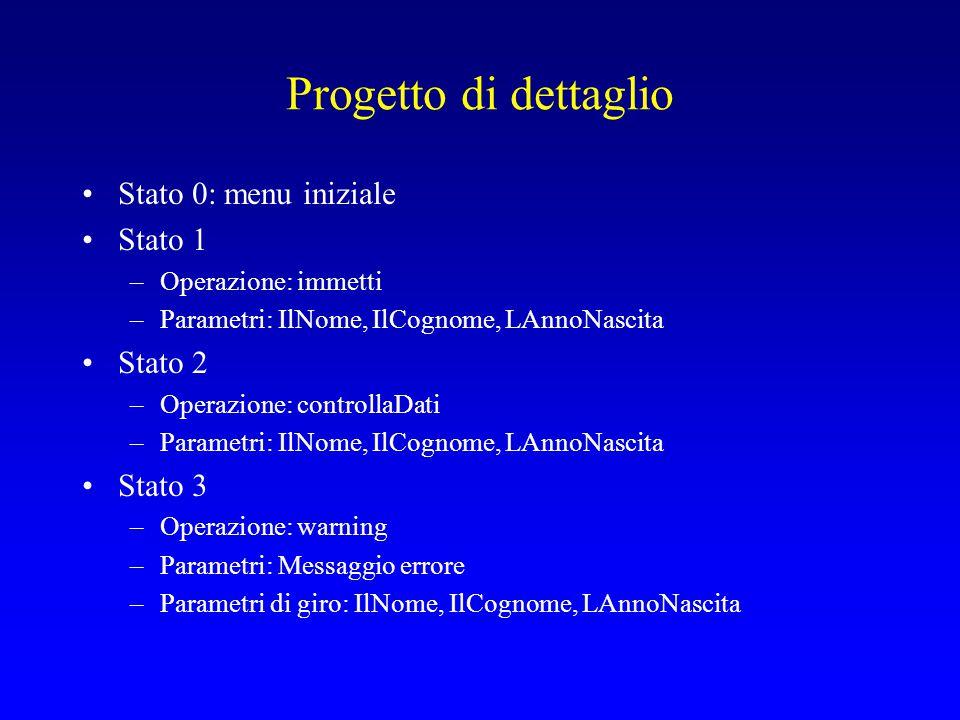 Progetto di dettaglio Stato 0: menu iniziale Stato 1 –Operazione: immetti –Parametri: IlNome, IlCognome, LAnnoNascita Stato 2 –Operazione: controllaDa