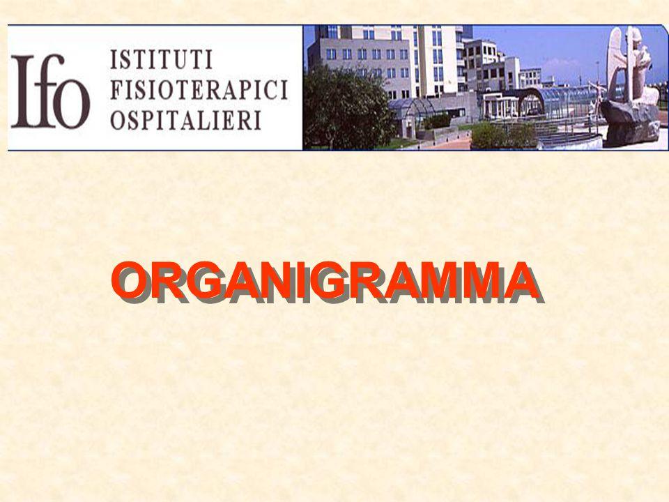 Ifo ISTITUTI FISIOTERAPICI OSPITALIERI COMMISSARIO STRAORDINARIO REVISORI DEI CONTI NUCLEO DI VALUTAZIONE SEGRETERIA U.O.