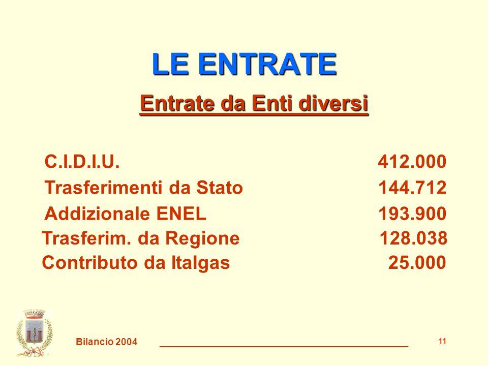 Bilancio 2004 _______________________________________________ 12 ANALISI DELLA SPESA Aumento della spesa per il personale Aumento della spesa per la raccolta e lo smaltimento dei rifiuti Incremento quote rimborso mutui
