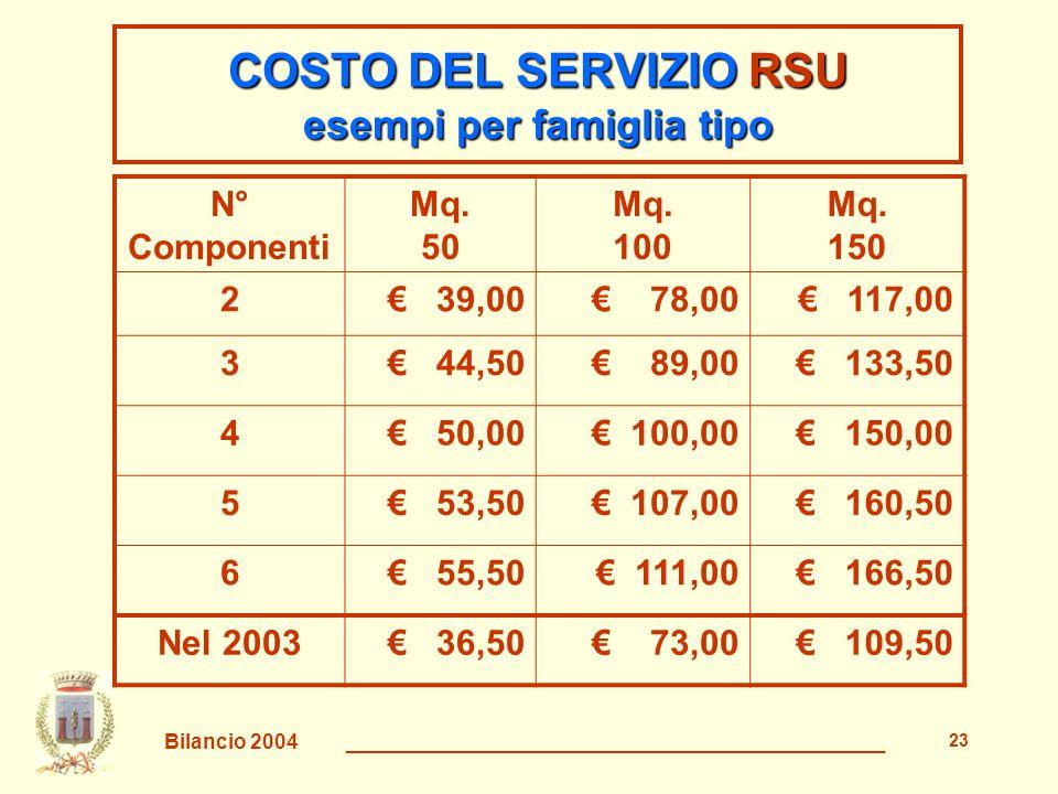 Bilancio 2004 _______________________________________________ 24 TARSU: IL CONFRONTO Pianezza: tariffa da 0,78 a 1,11 € al mq Druento € 1,15 Collegno € 2,03 Rivoli € 1,25 Alpignano € 1,08 Giaveno € 1,40 San Mauro € 1,03