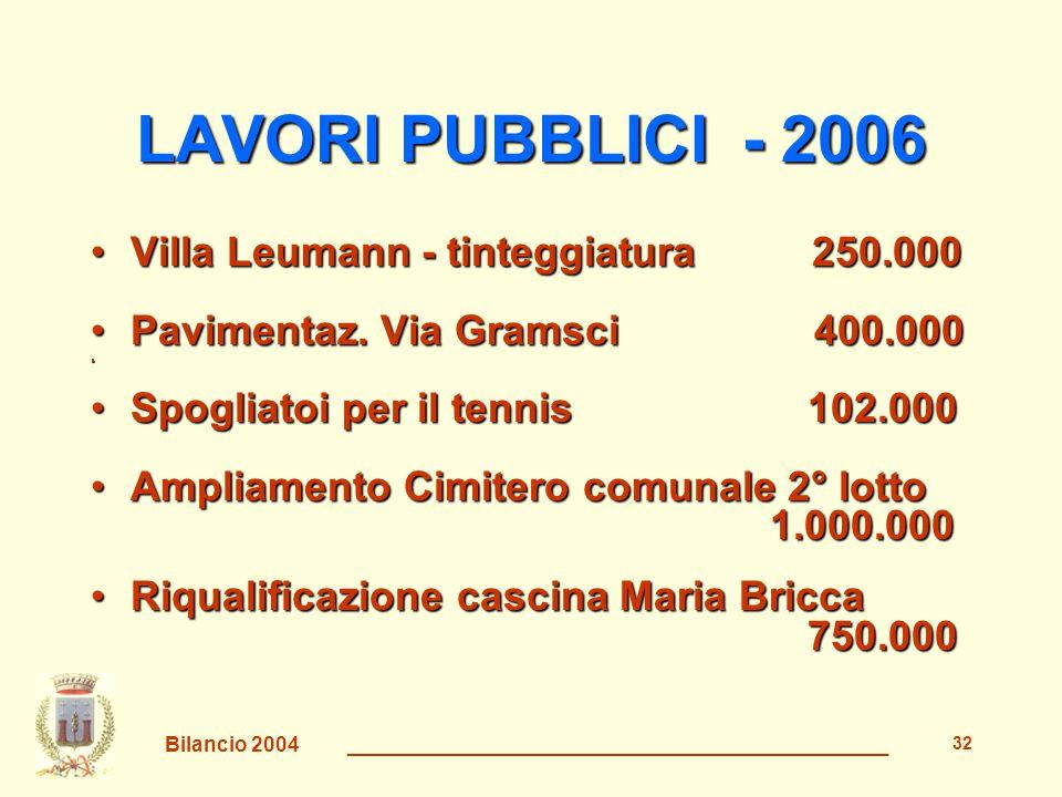 Bilancio 2004 _______________________________________________ 33 PRINCIPALI LAVORI IN CORSO E PREVISTI Appalti del 2002 N° 5per 1.700.000 € in totale Progetti finanziati da appaltare N° 10per3.000.000 € in totale Appalti del 2003 N° 14per 6.000.000 € in totale Previsione 2004 (principali interventi) N° 7 per 9.000.000 € in totale N° 7 per 9.000.000 € in totale