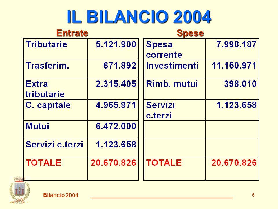 Bilancio 2004 _______________________________________________ 6 I CAPITOLI DI SPESA