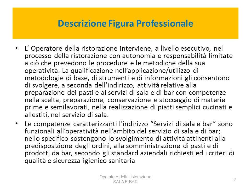 Operatore della ristorazione SALA E BAR 23 COMPETENZA 3 - specifica dell'indirizzo SALA E BAR 3.