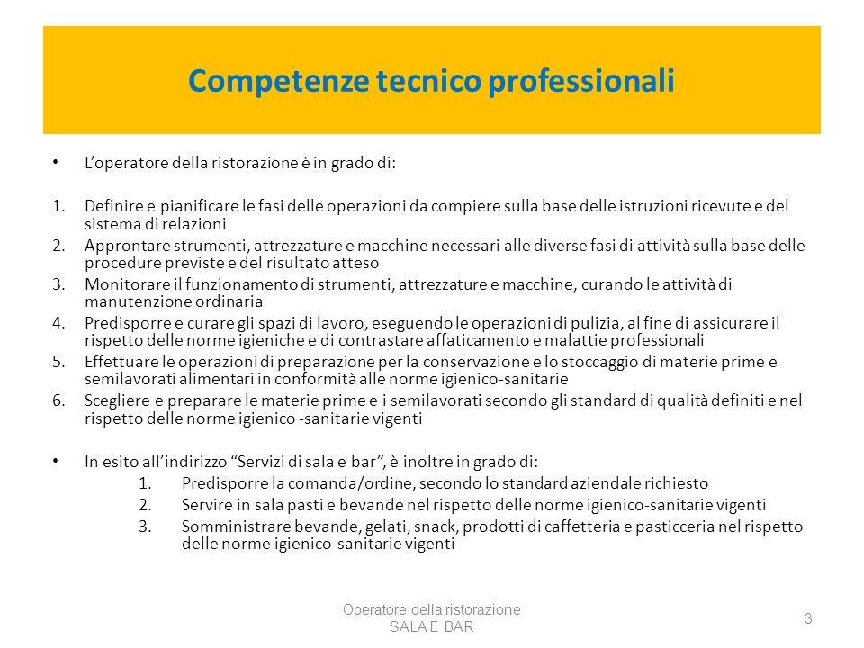 Operatore della ristorazione SALA E BAR 4 Professioni e attività economiche di riferimento Professioni: 52 Professioni qualificate nelle attività commerciali e nei servizi 5.2.2.1 - Cuochi in alberghi e ristoranti 5.2.2.2 - Addetti alla preparazione e cottura di cibi 5.2.2.3 - Camerieri ed assimilati 5.2.2.4 - Baristi e assimilati Attività economiche di riferimento: 10.85 Produzione di pasti e piatti preparati 55.10 Alberghi e strutture simili 56.10 Ristoranti e attività di ristorazione mobile 56.21 Fornitura di pasti preparati (catering per eventi) 56.29 Mense e catering continuativo su base contrattuale 56.30 Bar e altri esercizi simili senza cucina