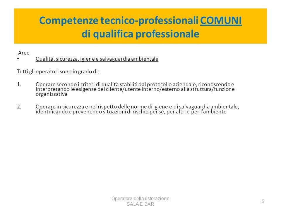 Operatore della ristorazione SALA E BAR 6 PIANO ORARIO AREA GENERALE DISCIPLINE Classe Concorso ORE SETTIMANALI PER CLASSEMONTE ORE ANNUALE 123123 AREA GENERALE LINGUA E LETTERATURA ITALIANA A050444132 LINGUA INGLESE A34633399 STORIA A05022266 MATEMATICA A047443132 99 DIRITTO ED ECONOMIA A0192266 SCIENZE INTEGRATE (Scienze della terra e Biologia) A0602266 SCIENZE MOTORIE E SPORTIVE A02922266 RC O ATTIVITA ALTERNATIVE 11133 TOTALE AREA GENERALE 20 15660 495