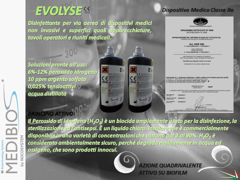 AZIONE QUADRIVALENTE ATTIVO SU BIOFILM Dispositivo Medico Classe IIa