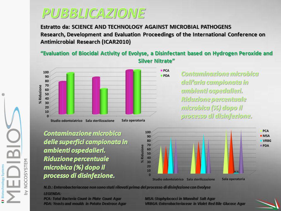 N.D.: Enterobacteriaceae non sono stati rilevati prima del processo di disinfezione con Evolyse LEGENDA: PCA: Total Bacteria Count in Plate Count Agar