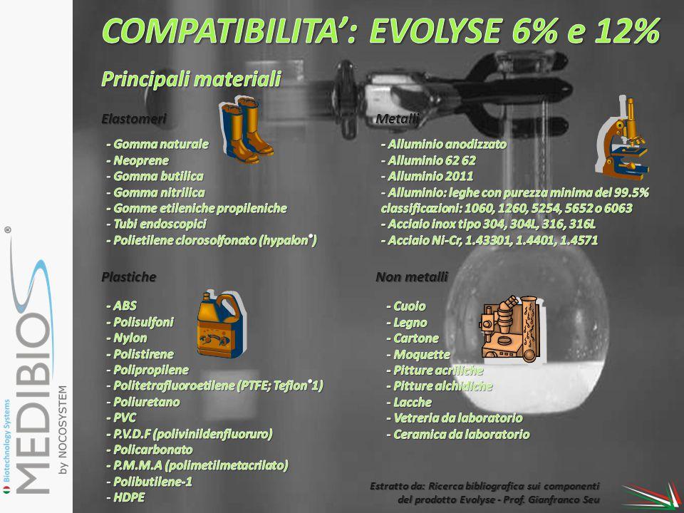 Elastomeri Plastiche Metalli Non metalli Estratto da: Ricerca bibliografica sui componenti del prodotto Evolyse - Prof. Gianfranco Seu