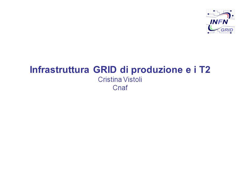 Infrastruttura Grid di Produzione Comprende 39 'resource centers': tutti i siti sono accessibili attraverso i servizi (Resource Broker) di Grid 25 siti fanno parte della infrastruttura EGEE/LCG registrati nel GOCDB 14 siti aggiuntivi sono accedibili solo dai servizi italiani