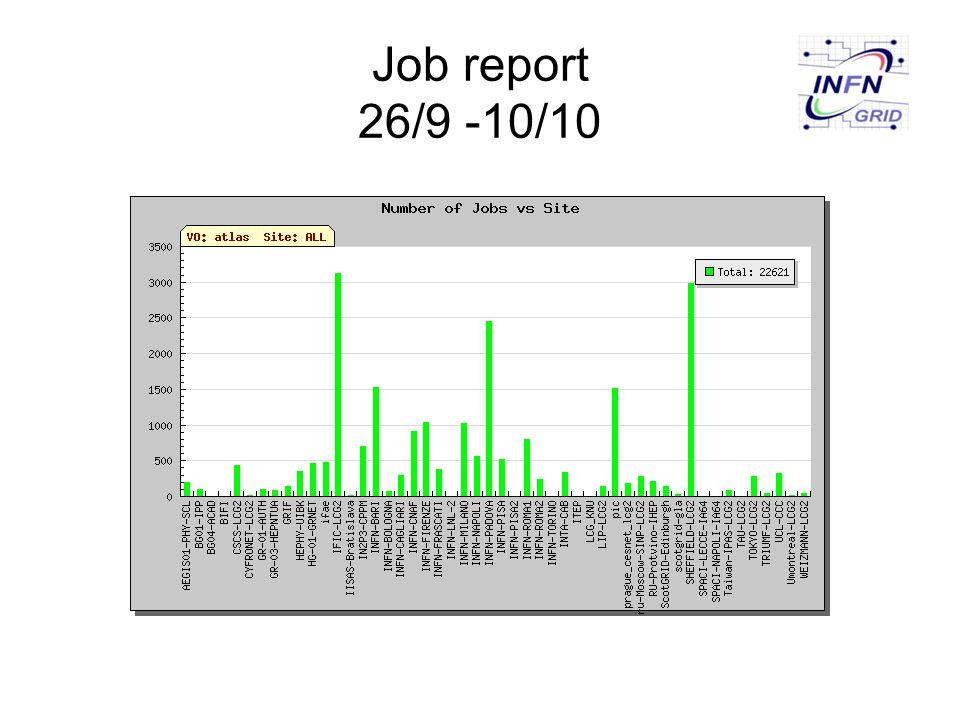 Job report 26/9 -10/10