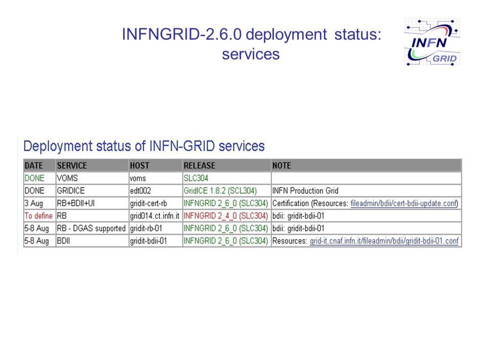 INFNGRID-2.6.0 deployment status: services