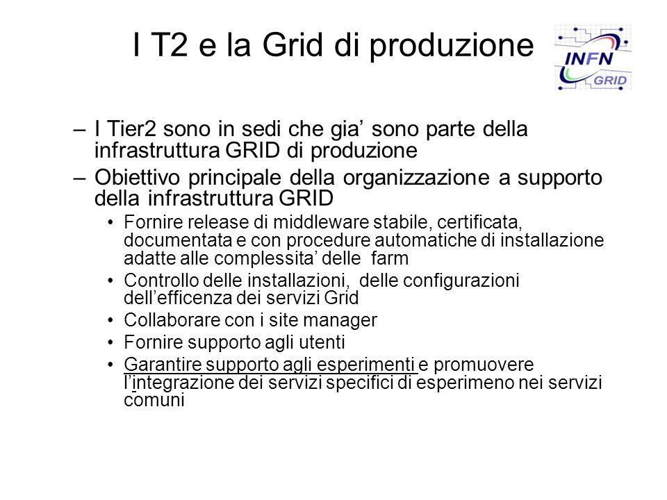 I T2 e la Grid di produzione –I Tier2 sono in sedi che gia' sono parte della infrastruttura GRID di produzione –Obiettivo principale della organizzazione a supporto della infrastruttura GRID Fornire release di middleware stabile, certificata, documentata e con procedure automatiche di installazione adatte alle complessita' delle farm Controllo delle installazioni, delle configurazioni dell'efficenza dei servizi Grid Collaborare con i site manager Fornire supporto agli utenti Garantire supporto agli esperimenti e promuovere l'integrazione dei servizi specifici di esperimeno nei servizi comuni