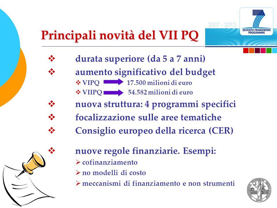 Principali novità del VII PQ  durata superiore (da 5 a 7 anni)  aumento significativo del budget  VIPQ 17.500 milioni di euro  VIIPQ 54.582 milioni di euro  nuova struttura: 4 programmi specifici  focalizzazione sulle aree tematiche  Consiglio europeo della ricerca (CER)  nuove regole finanziarie.