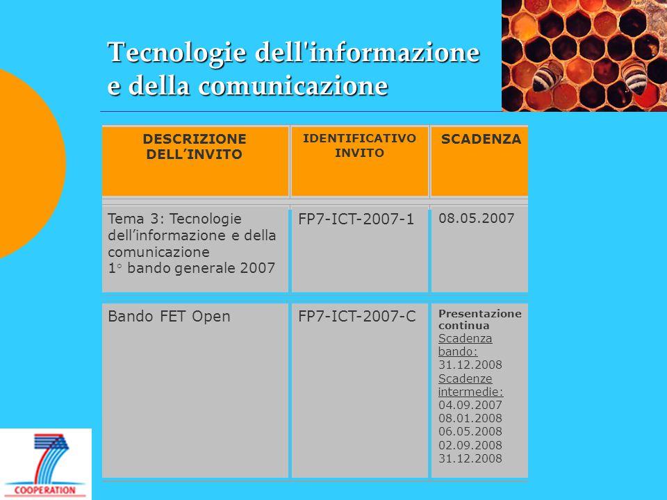 Tecnologie dell informazione e della comunicazione DESCRIZIONE DELL'INVITO IDENTIFICATIVO INVITO SCADENZA Tema 3: Tecnologie dell'informazione e della comunicazione 1° bando generale 2007 FP7-ICT-2007-1 08.05.2007 Bando FET OpenFP7-ICT-2007-C Presentazione continua Scadenza bando: 31.12.2008 Scadenze intermedie: 04.09.2007 08.01.2008 06.05.2008 02.09.2008 31.12.2008