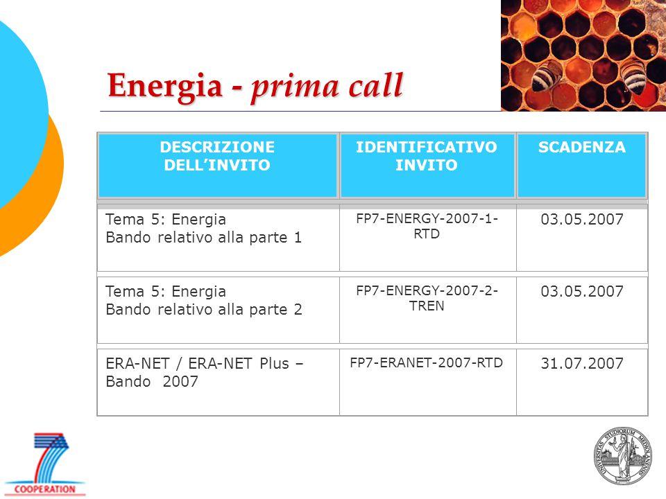 Energia - prima call DESCRIZIONE DELL'INVITO IDENTIFICATIVO INVITO SCADENZA Tema 5: Energia Bando relativo alla parte 1 FP7-ENERGY-2007-1- RTD 03.05.2007 Tema 5: Energia Bando relativo alla parte 2 FP7-ENERGY-2007-2- TREN 03.05.2007 ERA-NET / ERA-NET Plus – Bando 2007 FP7-ERANET-2007-RTD 31.07.2007