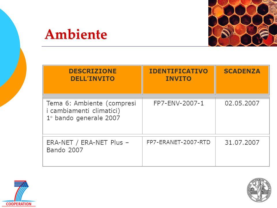 Ambiente DESCRIZIONE DELL'INVITO IDENTIFICATIVO INVITO SCADENZA Tema 6: Ambiente (compresi i cambiamenti climatici) 1° bando generale 2007 FP7-ENV-2007-102.05.2007 ERA-NET / ERA-NET Plus – Bando 2007 FP7-ERANET-2007-RTD 31.07.2007