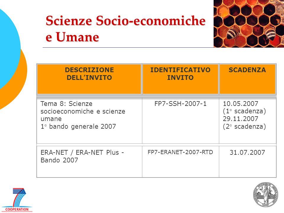 Scienze Socio-economiche e Umane DESCRIZIONE DELL'INVITO IDENTIFICATIVO INVITO SCADENZA Tema 8: Scienze socioeconomiche e scienze umane 1° bando generale 2007 FP7-SSH-2007-110.05.2007 (1° scadenza) 29.11.2007 (2° scadenza) ERA-NET / ERA-NET Plus - Bando 2007 FP7-ERANET-2007-RTD 31.07.2007
