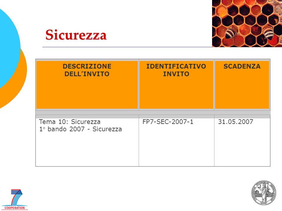 Sicurezza DESCRIZIONE DELL'INVITO IDENTIFICATIVO INVITO SCADENZA Tema 10: Sicurezza 1° bando 2007 - Sicurezza FP7-SEC-2007-131.05.2007