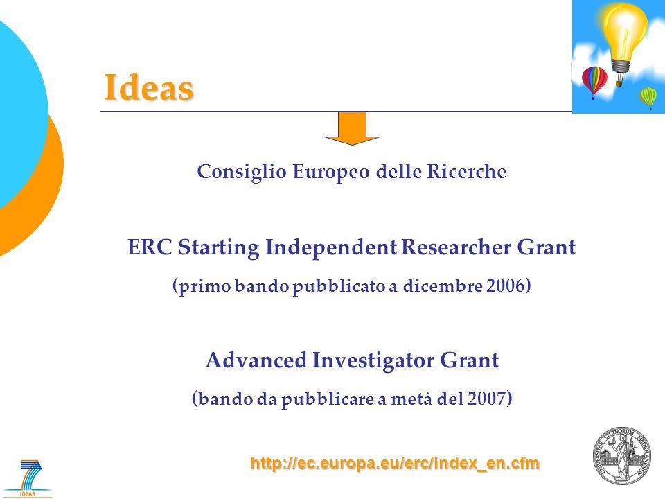 Consiglio Europeo delle Ricerche ERC Starting Independent Researcher Grant ( primo bando pubblicato a dicembre 2006 ) Advanced Investigator Grant ( bando da pubblicare a metà del 2007 ) http://ec.europa.eu/erc/index_en.cfm Ideas