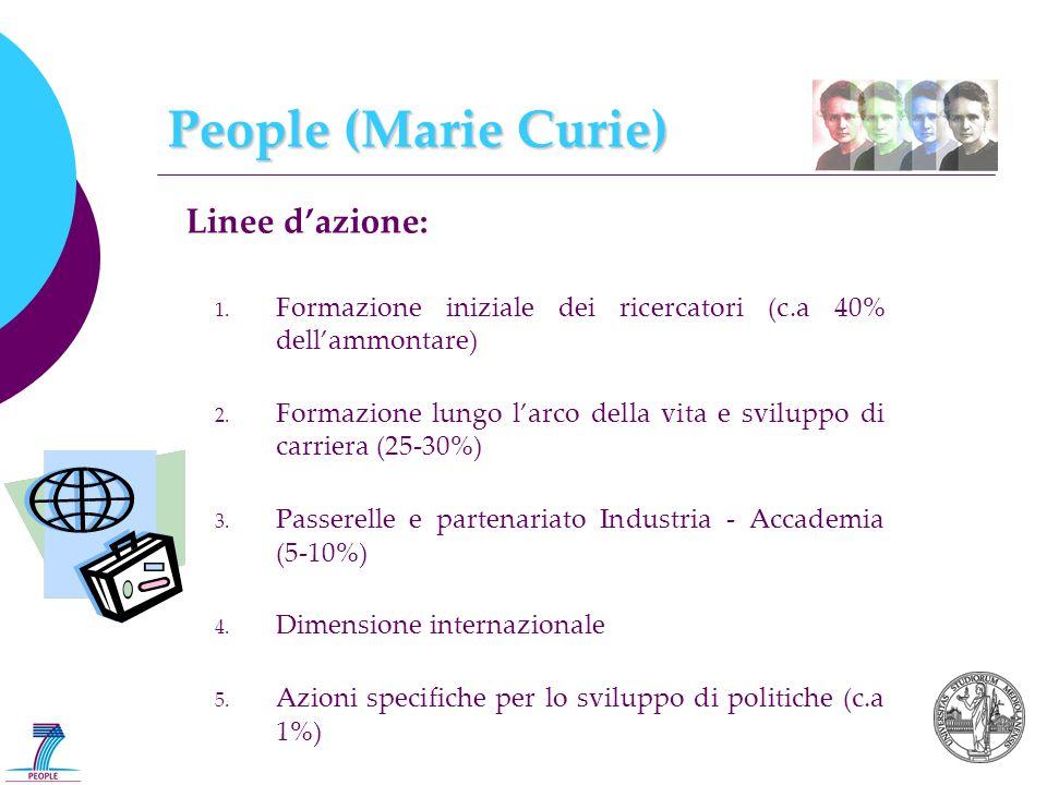 People (Marie Curie) 5 Linee d'azione: 1. Formazione iniziale dei ricercatori (c.a 40% dell'ammontare) 2. Formazione lungo l'arco della vita e svilupp