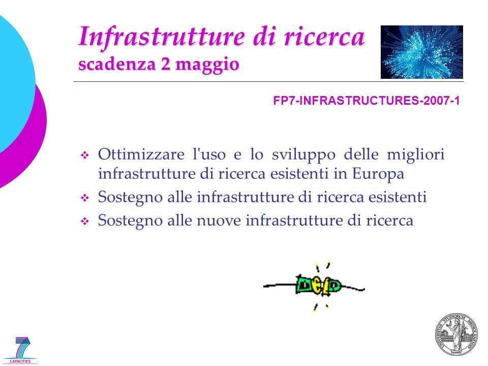 Infrastrutture di ricerca scadenza 2 maggio  Ottimizzare l uso e lo sviluppo delle migliori infrastrutture di ricerca esistenti in Europa  Sostegno alle infrastrutture di ricerca esistenti  Sostegno alle nuove infrastrutture di ricerca FP7-INFRASTRUCTURES-2007-1