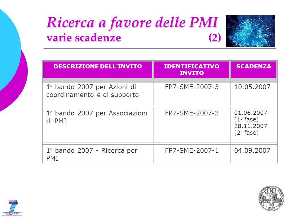 DESCRIZIONE DELL'INVITOIDENTIFICATIVO INVITO SCADENZA 1° bando 2007 per Azioni di coordinamento e di supporto FP7-SME-2007-310.05.2007 1° bando 2007 per Associazioni di PMI FP7-SME-2007-2 01.06.2007 (1° fase) 28.11.2007 (2° fase) 1° bando 2007 - Ricerca per PMI FP7-SME-2007-104.09.2007 Ricerca a favore delle PMI varie scadenze (2)