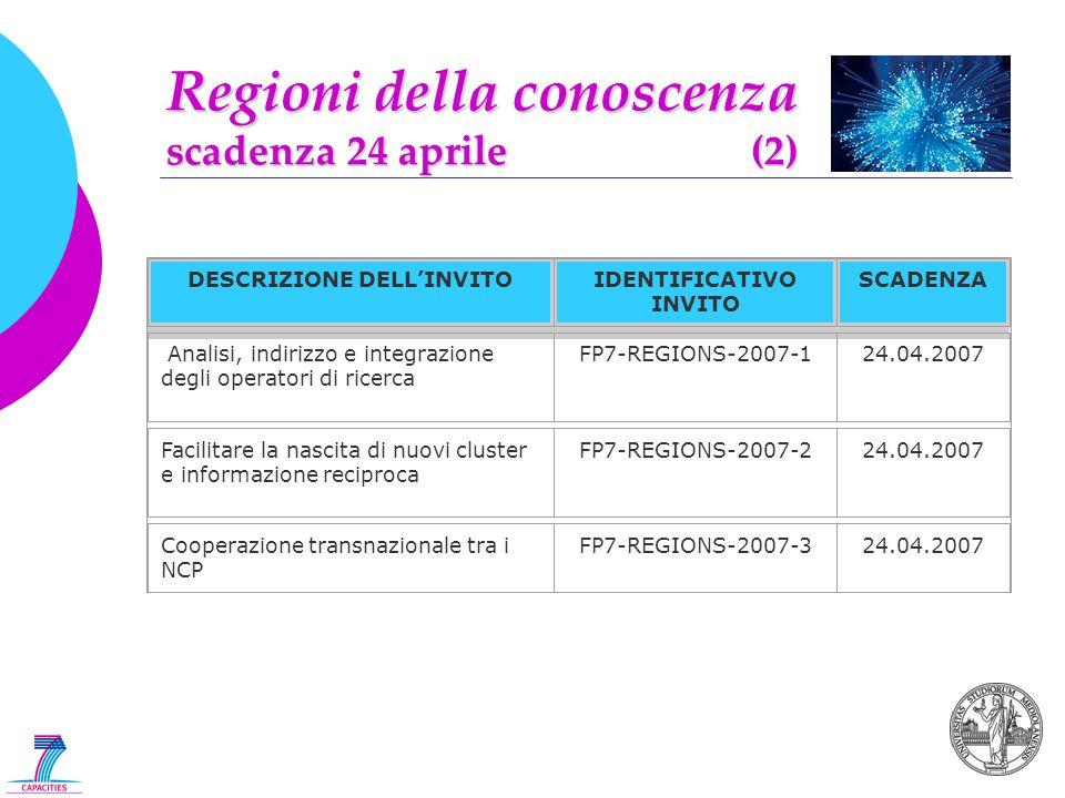 DESCRIZIONE DELL'INVITOIDENTIFICATIVO INVITO SCADENZA Analisi, indirizzo e integrazione degli operatori di ricerca FP7-REGIONS-2007-124.04.2007 Facilitare la nascita di nuovi cluster e informazione reciproca FP7-REGIONS-2007-224.04.2007 Cooperazione transnazionale tra i NCP FP7-REGIONS-2007-324.04.2007 Regioni della conoscenza scadenza 24 aprile (2)