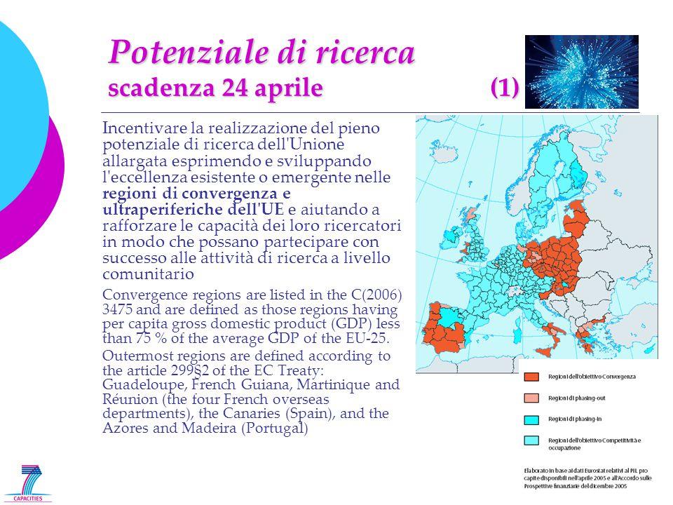 Potenziale di ricerca scadenza 24 aprile (1) Incentivare la realizzazione del pieno potenziale di ricerca dell Unione allargata esprimendo e sviluppando l eccellenza esistente o emergente nelle regioni di convergenza e ultraperiferiche dell UE e aiutando a rafforzare le capacità dei loro ricercatori in modo che possano partecipare con successo alle attività di ricerca a livello comunitario Convergence regions are listed in the C(2006) 3475 and are defined as those regions having per capita gross domestic product (GDP) less than 75 % of the average GDP of the EU-25.