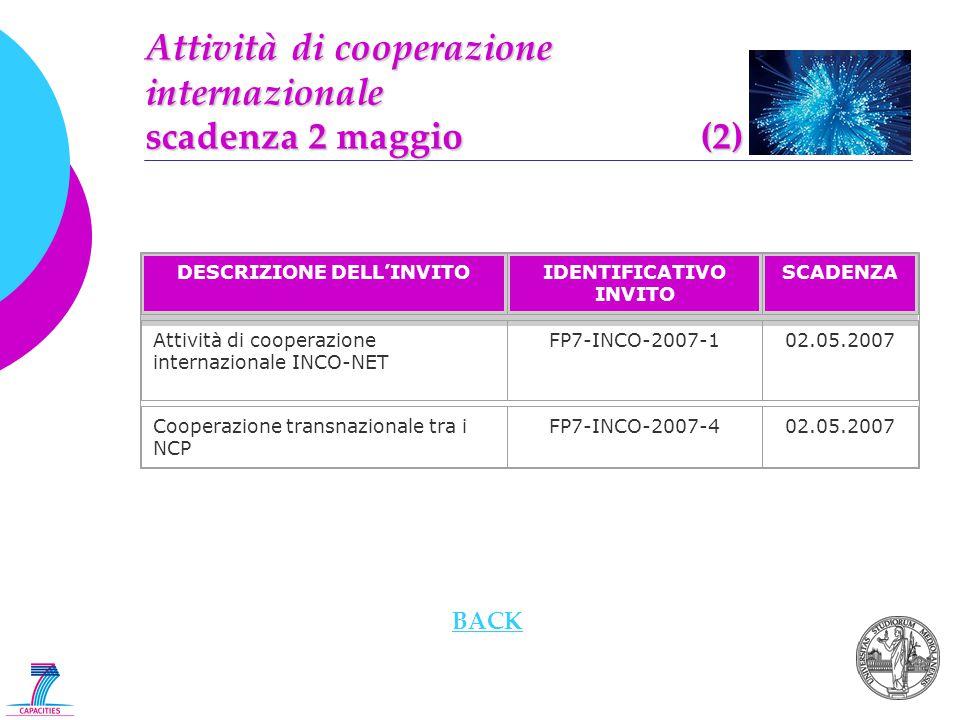 Attività di cooperazione internazionale scadenza 2 maggio (2) DESCRIZIONE DELL'INVITOIDENTIFICATIVO INVITO SCADENZA Attività di cooperazione internazionale INCO-NET FP7-INCO-2007-102.05.2007 Cooperazione transnazionale tra i NCP FP7-INCO-2007-402.05.2007 BACK
