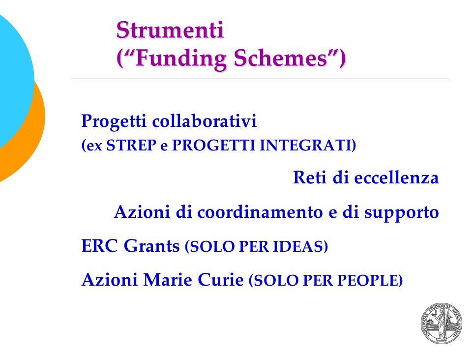 Strumenti ( Funding Schemes ) Progetti collaborativi (ex STREP e PROGETTI INTEGRATI) Reti di eccellenza Azioni di coordinamento e di supporto ERC Grants (SOLO PER IDEAS) Azioni Marie Curie (SOLO PER PEOPLE)
