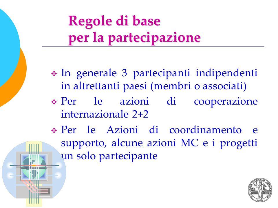 Regole di base per la partecipazione  In generale 3 partecipanti indipendenti in altrettanti paesi (membri o associati)  Per le azioni di cooperazione internazionale 2+2  Per le Azioni di coordinamento e supporto, alcune azioni MC e i progetti un solo partecipante