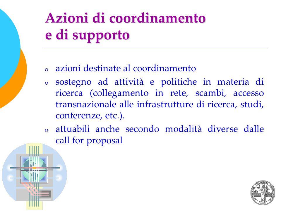 Azioni di coordinamento e di supporto o azioni destinate al coordinamento o sostegno ad attività e politiche in materia di ricerca (collegamento in rete, scambi, accesso transnazionale alle infrastrutture di ricerca, studi, conferenze, etc.).