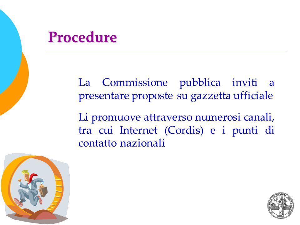 Procedure La Commissione pubblica inviti a presentare proposte su gazzetta ufficiale Li promuove attraverso numerosi canali, tra cui Internet (Cordis) e i punti di contatto nazionali