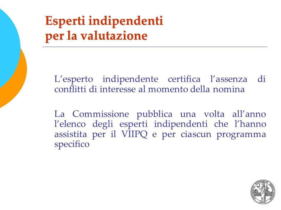 L'esperto indipendente certifica l'assenza di conflitti di interesse al momento della nomina La Commissione pubblica una volta all'anno l'elenco degli esperti indipendenti che l'hanno assistita per il VIIPQ e per ciascun programma specifico Esperti indipendenti per la valutazione