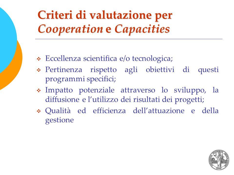 Criteri di valutazione per Cooperation e Capacities  Eccellenza scientifica e/o tecnologica;  Pertinenza rispetto agli obiettivi di questi programmi specifici;  Impatto potenziale attraverso lo sviluppo, la diffusione e l'utilizzo dei risultati dei progetti;  Qualità ed efficienza dell'attuazione e della gestione