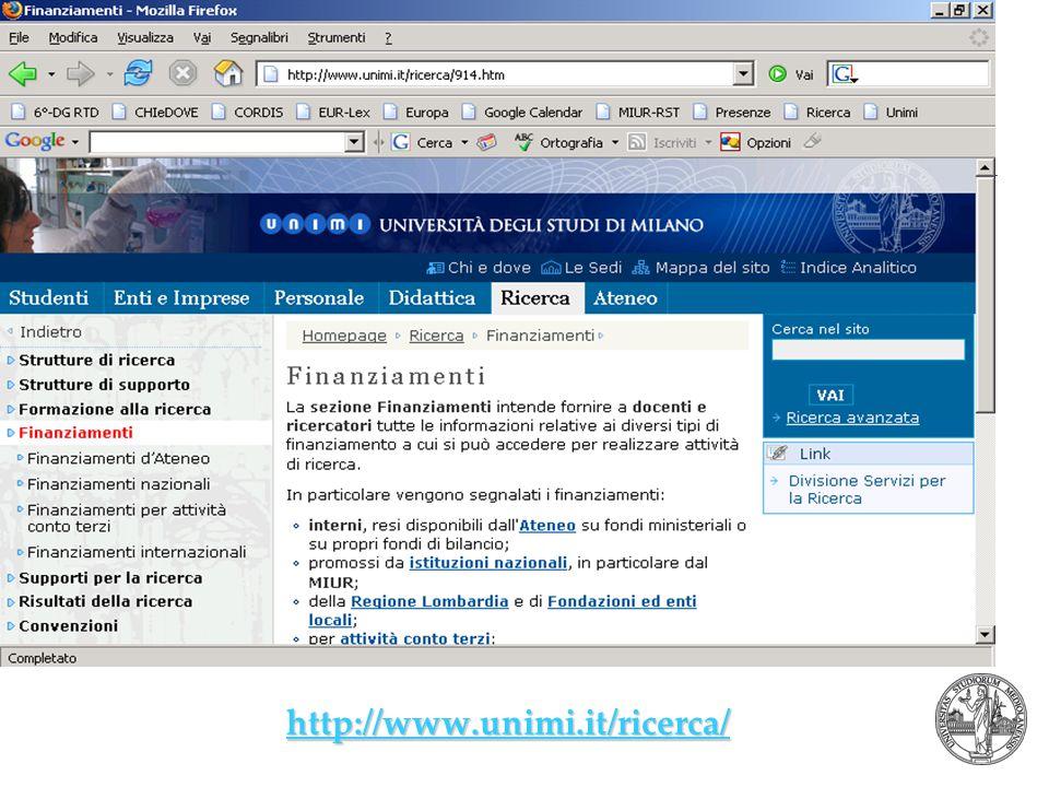 Divisione Servizi per la Ricerca 5.Lo spazio Web della Divisione http://www.unimi.it/ricerca/